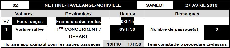 rallye de Wallonie 2019 fermeture timing tab